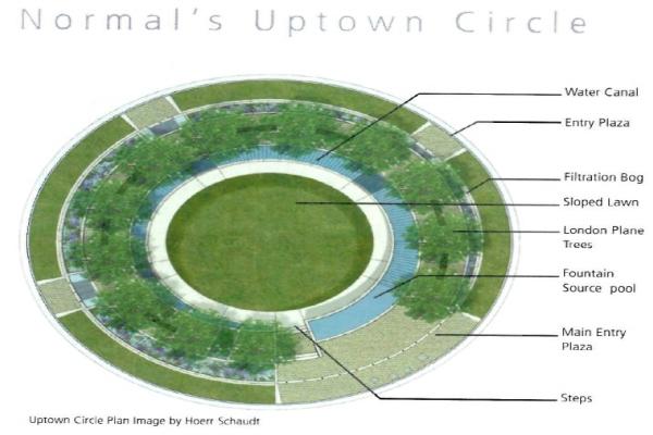 Circle-Plan
